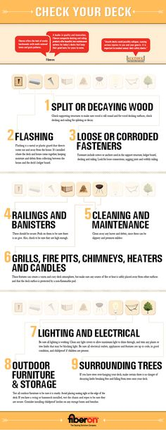 NADRA declared May as Deck Safety Month... see what NADRA members are doing to spread the word. Cool Infographic from Fiberon shown here!