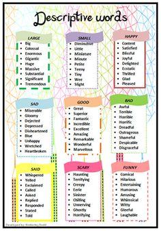 English is Fun – Descriptive words – Life long sharing . English Writing, English Words, English Lessons, English Grammar, Teaching English, Learn English, Gcse English Language, English Teachers, English Fun