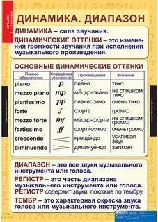 Piano Sheet, Music Theory, Teaching Music, Piano Music, Choir, Ukulele, Singing, Language, Classroom