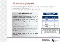 10. Renowned quality of life http://www.invest-in-france.org/Medias/Publications/1429/10-reasons-to-invest-in-France-july-2013.pdf