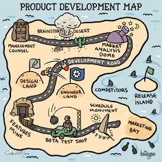 This is the Product Development Map. We sent our best and brightest out to discover the safest path to release day. Product Development, Web Development, Engineering, Web Design, Map, Marketing, Comics, Toyota, Island