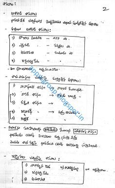 Pages Andhra History Class Notes: Early History of Andhra- for APPSC Group 2 and Group 1 Exam- Part 1 Class Notes, History Class, Public Service, Study Materials, Telugu, Pdf, Durga, Group, Medium