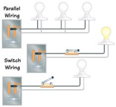 6cd64a11b1e2b789a3594fa1f7163ed5 home electrical wiring project s basic home electrical wiring diagrams knowledge pinterest home electrical wiring basics at couponss.co