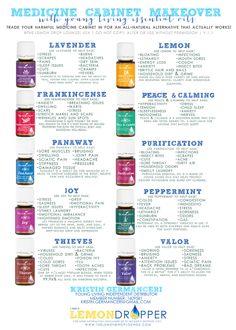 Theee Medicine Cabinet Makeover!