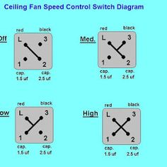 Ceiling fan speed control switch wiring diagram technical a complete guide about how to wire a room or room wiring diagram for single room aloadofball Images
