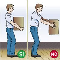 Imagen de ejemplos de levantamiento de pesos correcta e incorrectamente