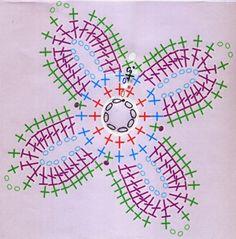Materiales:   Aguja nº 4  Lana 4/7, sobras. 100 grs en total  Colores: a elección (al menos 3 distintos).          Explicación – tej...