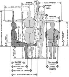 Science behind furniture design. Could be useful for fu(rni)ture design :-)