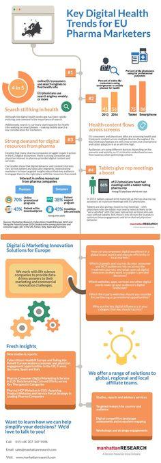 Key Digital Health Trends for EU Pharma - Manhattan Research