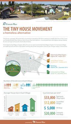 JPEG140868 - Tiny Housing for the Homeless_infographic_v5[2]