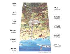 ahupua'a map of hawaii island - Google Search