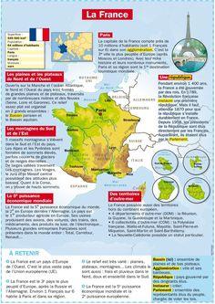 La France en bref