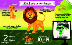 #Lions #King of Jungle #Poster #Lion poster #Kids room #Kids posters #ekdali #learning #kids wall #india   There are 500 lions in the Gir forest, habitat destruction is the major reason for their dwindling numbers. Help your child understand the importance of natural habitats with this poster