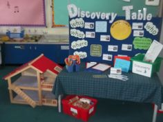 Discovery Table - T1W1