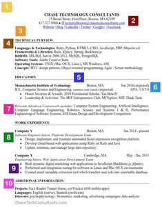 Entry Level Information Technology Resume Entry Level Resume