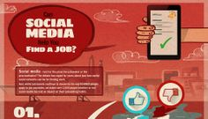 How We Use Social Media to Find a Job - infographic