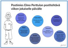 Post related exercises for English teaching Free Coloring Pictures, Letter To Yourself, Elmo, The Other Side, Primary School, Teaching English, Diagram, Lettering, Newspaper