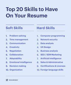 Resume Advice, Resume Writing Tips, Job Resume, Writing Skills, Resume Work, Best Resume, Interview Skills, Job Interview Questions, Job Interview Tips