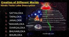 Vedic Cosmos and Science - Different Loka, Worlds in our Galaxy