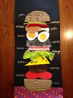Cute in class labeling activity, have students assemble and label different meals or foods