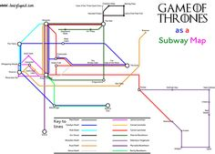 Game Of Thrones subway map