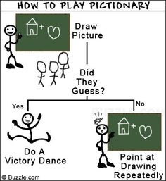 Pictionary is a fun game to practice English vocabulary words. Students always have a good time playing this game!