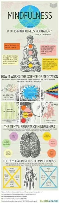 Mindfulness and Meditation benefits