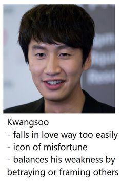 Get To Know Running Man Members - Lee Kwang Soo