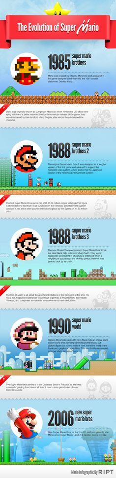 647 Best Super Mario Bros  images in 2019 | Super mario bros