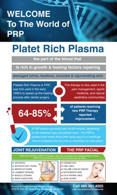 Platelet Rich Plasma is a safe and effective treatment for many conditions in the body.