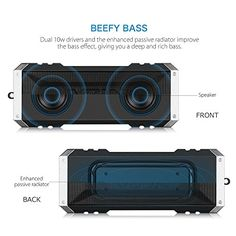 Vtin 20W Waterproof Outdoor Speaker, Bluetooth Speaker with Passive Radiator,25 Hours Playtime and IPX4 Waterproof for iPhone, Samsung and More