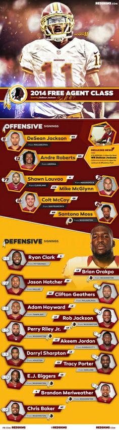 Check out who the Redskins have picked up off free agency this year!