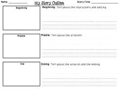 003 Story Map Beginning middle end, Map, Diagram