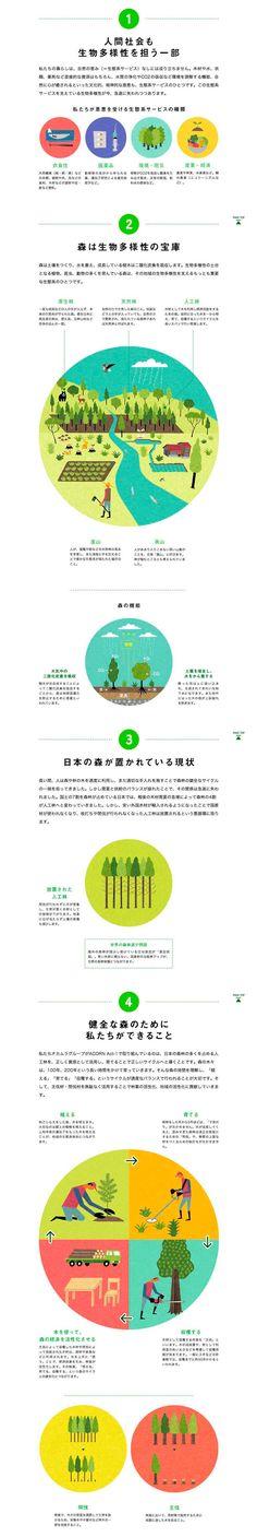 Takemasa Ryo ilustración | Obras