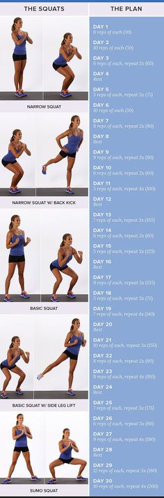 Full Body Workouts To Make You Strong After Weight Loss