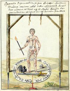 Ilustraciones de magia oscura, demonios y brujas del Siglo XVIII