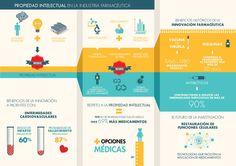 Propiedad Intelectual Infografia