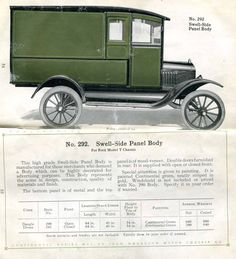 Model T Ford Forum: Help to ID aftermarket delivery body Antique Trucks, Antique Cars, Classic Trucks, Classic Cars, Panel Truck, Vintage Advertisements, Ads, Truck Camper, Gmc Trucks