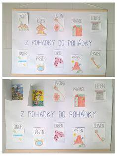 Celoroční hra - uvnitř pod nápovědou pohádková postava Teaching, School, Frame, Creative, Frames, Schools, A Frame, Learning, Education