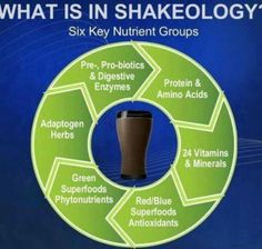 #Shakeology, if you're interested, feel free to visit my website to find out more! http://www.teambeachbody.com/PlannerGirlGetsFit