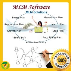 Omega Softwares company in India is offering  system software – MLM, Multi Level Marketing software in thane, MLM software in Mumbai and MLM software in Dombivli.