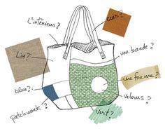 Dessin creez votre sac Plus