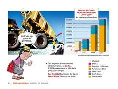 Transnacionales de Zinc en Bolivia: Sumitomo y Glencore