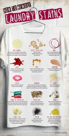 Wait! Before you turn that cami into a dish rag, we have some tips to remove stains from your women's clothing. You can battle even the most notable stains with a little bit of know-how and we will show you how save a few items and save money. Use this laundry guide to troubleshoot your ugliest laundry dilemmas. Your first step is to understand that not all stains are created equal, so each type needs a personalized treatment. We go over stains such as: wax, makeup, blood, wine, baby formula…