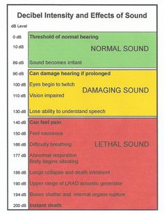 Sound as a Weapon pt 2: How to Use Sound for Your Own Protection   Tips and Tricks for Survival, check it out at http://survivallife.com/sound-as-a-weapon-pt-2/