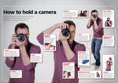 how to hold a #camera ; via: https://fb.me/iamjustapage