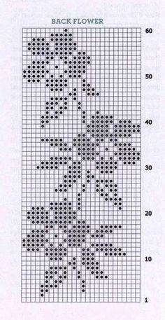 Crochet Edgings Learn to Crochet – Crochet Wave Fan Edging. How I made this wave fan edging border stitch. Cross Stitch Bookmarks, Cross Stitch Borders, Cross Stitch Flowers, Cross Stitch Designs, Cross Stitch Embroidery, Easy Cross Stitch Patterns, Filet Crochet Charts, Crochet Borders, Crochet Motif