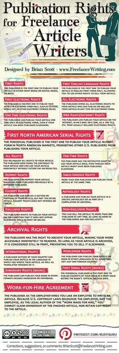 Publication rights for freelance article writers - infographic from FreelanceWriting.com