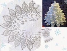 Alberello di Natale Shabby all'uncinetto con schema - Il blog italiano sullo Shabby Chic e non solo