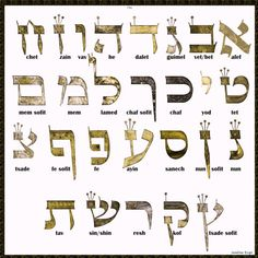 Hebrew Alphabet Pdf File 17x17high Resolution By KetubahandJudaica